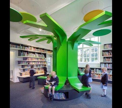 Perancangan Perpustakaan Ramah Anak